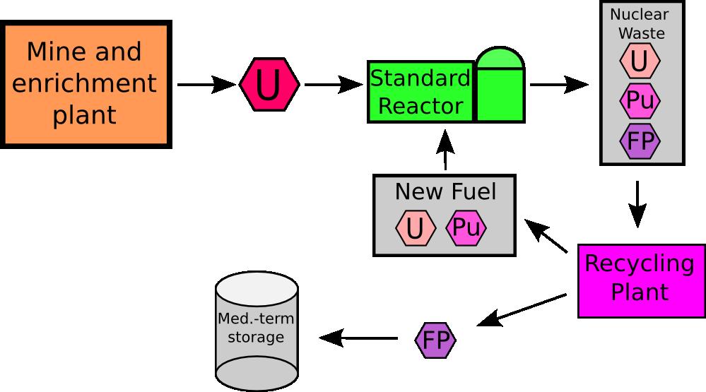 book/download crude oils their sampling analysis