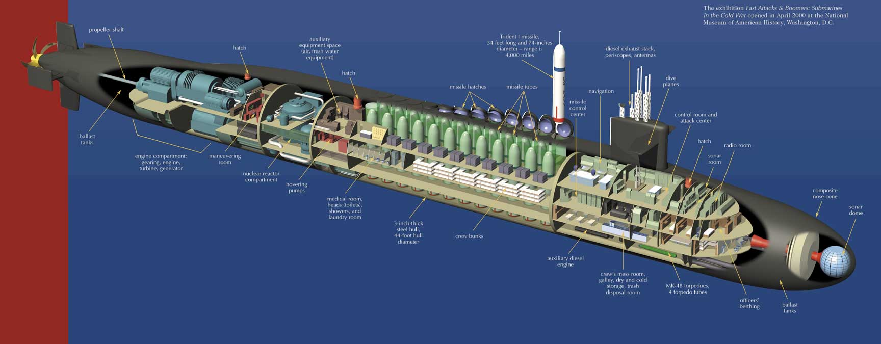 A ballistic missile submarine cutaway from the Smithsonian